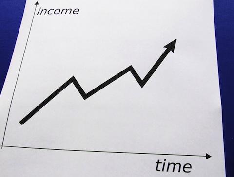 Jak przeprowadza się ocenę osobistej sytuacji finansowej w UK?