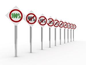 Powrót 100% kredytów hipotecznych (mortgage) bez konieczności wpłacania depozytu w Aldermore Bank UK.