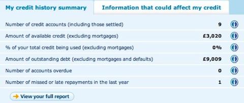 Co to jest raport kredytowy w Anglii?