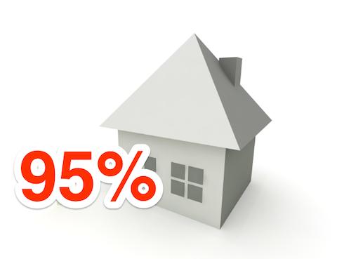 Kredyt hipoteczny w UK – ile możesz otrzymać?